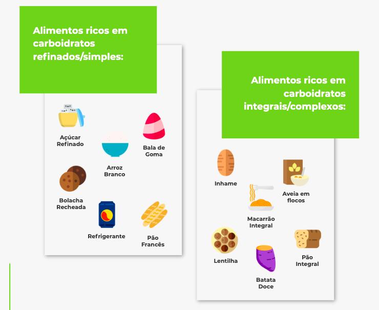 carboidratos simples e complexos: alimentos